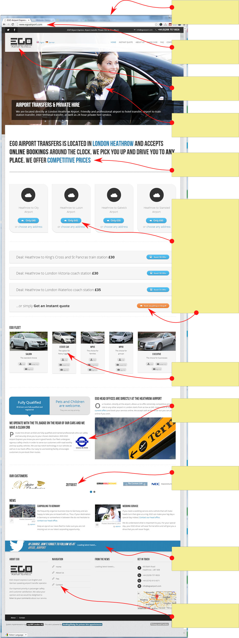 A full page screenshot of a custom taxi website design. It shows the webpage and layered on top of it, information boxes that hold text for what is included in the bespoke design.